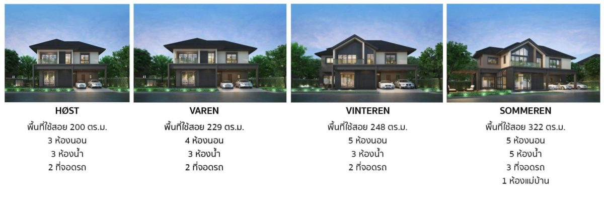 Staycation Homes#2 บ้านเพื่อการพักผ่อน จากเมืองท่องเที่ยวทั่วโลก + ส่องโครงการ บางกอก บูเลอวาร์ด แจ้งวัฒนะ 2 จาก SC ASSET 29 - living