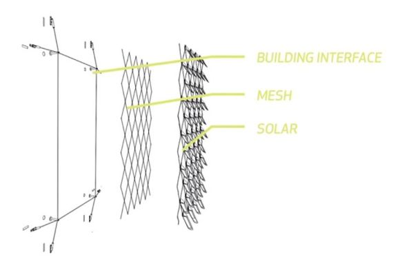 Solar Ivy Update 12 580x386 Solar Ivy..เถาวัลย์ผลิตพลังงานจากแสงอาทิตย์ และลม