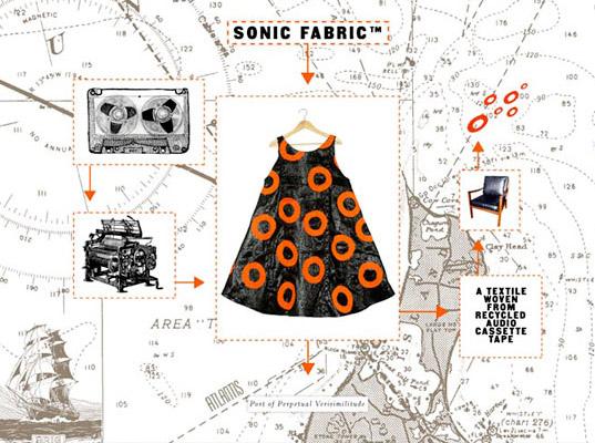 %name Sonic Fabric..ผ้าที่ถักทอจากเทปคาสเซ็ท