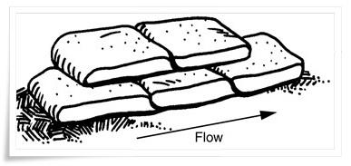 thaiflood shield5 การกั้นน้ำไม่ให้เข้าบ้าน แบบถุงทรายและฟิวเจอร์บอร์ด
