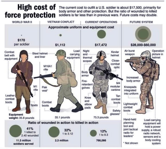 เครื่องแบบทหาร สู่กระแสแฟชั่น  Soldier Fashion 17 - Soldier Fashion