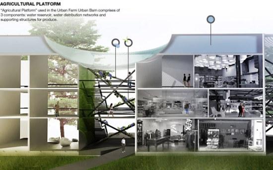 Urban farm architectkidd 2 5901 550x343 URBAN FARM ความยั่งยืนเพื่อชีวิตที่ดีกว่าสำหรับมนุษย์ในอนาคต สวนเกษตร