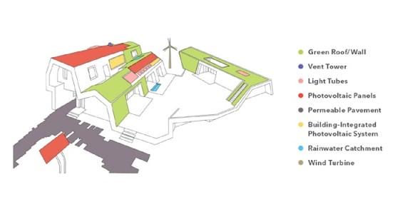 25550330 225815  E+ Green Home ..บ้านในยุคหน้าที่เกาหลีใต้เริ่มต้นแล้ว