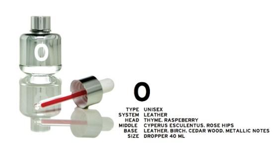 าาว 550x315 Blood Concept ใช้น้ำหอมที่เข้าตามอุปนิสัยของกรุ๊ปเลือด