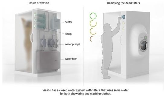 25550923 172035 ห้องอาบน้ำ ที่เป็่นเครื่องซักผ้าไปด้วย...ประหยัดทรัพยากรน้ำเพื่อโลกในอนาคต