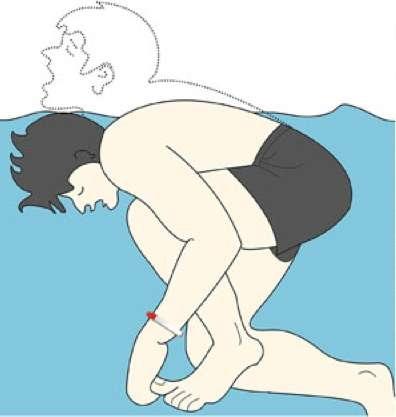 25550925 204718 Self Rescue Bracelet..สายรัดข้อมือช่วยคนจมน้ำ