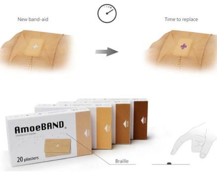 AmoeBand พลาสเตอร์ติดแผลตามเฉดสีผิว และ พลาสเตอร์ที่สามารถเปลี่ยนรูปร่างตามสิ่งแวดล้อม 5 -