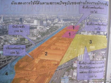 25551214 200051 ที่ดินกว่า 500ไร่ ใจกลางเมือง คนกรุงเทพต้องการอะไร : สวนสาธารณะมักกะสัน หรือ มักกะสันคอมเพล็กซ์