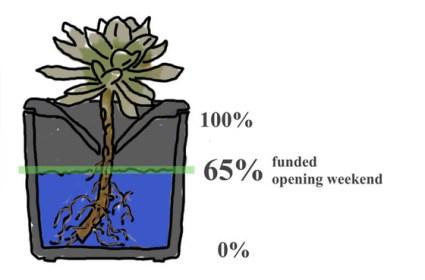 image 187838 full 425x280 Rootcup ปลูกพืชแนวใหม่