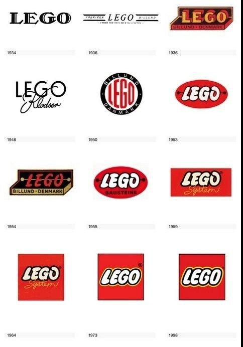 25570419 214926 มาดูวิวัฒนาการของโลโก้แบรนด์ดังๆกัน