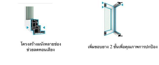 20140511 210910 เลือกประตูหน้าต่างอย่างไร ให้เข้ากับบ้านสมัยใหม่
