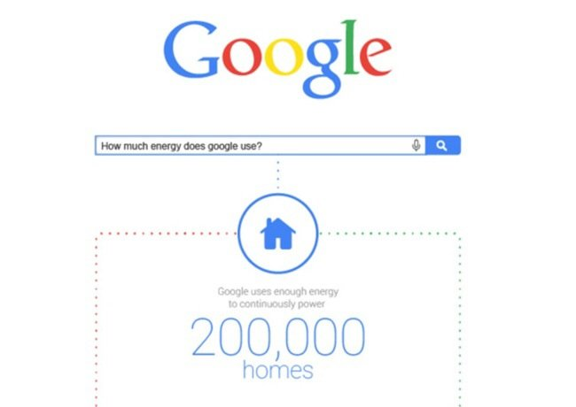รู้หรือไม่..Google ใช้พลังงานมากเท่าไร? 13 - Carbon footprint