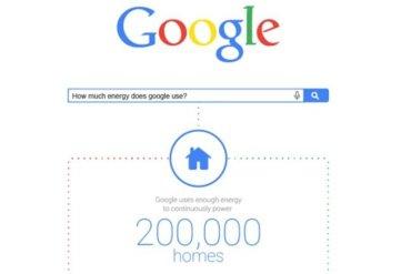 รู้หรือไม่..Google ใช้พลังงานมากเท่าไร? 15 - พลังงานทางเลือก