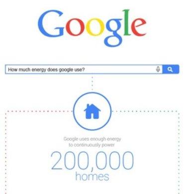 รู้หรือไม่..Google ใช้พลังงานมากเท่าไร? 16 - Carbon footprint