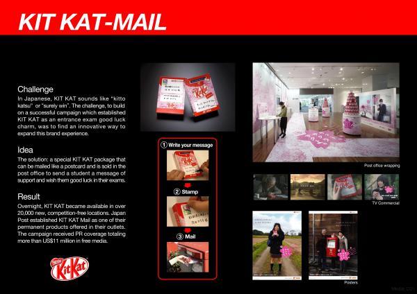 kit-kat-kit-kat-mail-2009-case-study-small-64754