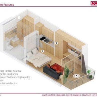แนวคิดบ้านขนาดเล็กแบบยั่งยืน..พื้นที่บ้านเพียง 28 ตรม. แต่มีพื้นที่ส่วนกลางร่วมกันมาก 14 - Apartment