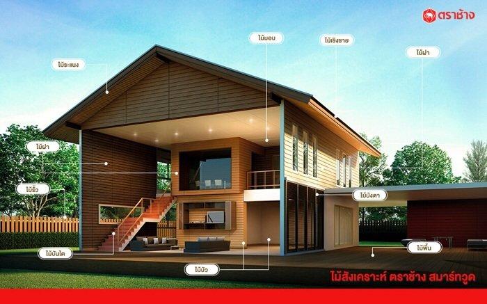หลักการเลือกซื้อไม้สังเคราะห์เพื่อให้บ้านคงความสวยงามไม่ซีดจาง 13 - fiber cement wood