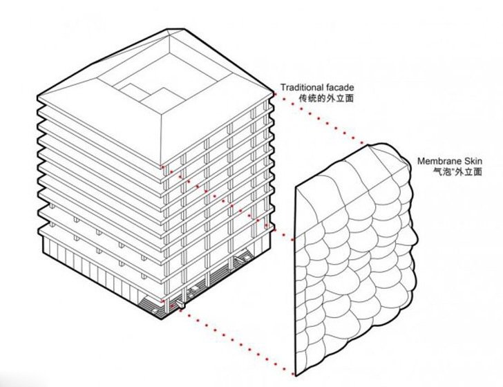 IMG 7263 Bubble Building ..ผนังเป่าลม ป้องกันแบคทีเรีย