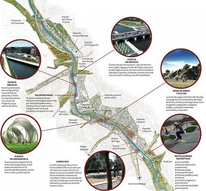 plan rc3ado madrid opisi Madrid Rio Project ปรับปรุงพื้นใหม่ให้เป็นพื้นที่สีเขียวกับวิถีที่ยั่งยืน
