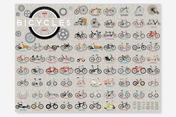Jigsaw ..วิวัฒนาการของจักรยาน