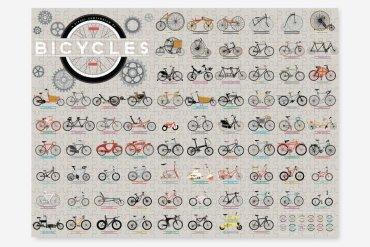 Jigsaw ..วิวัฒนาการของจักรยาน 24 - จักรยาน