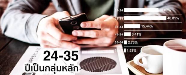 why 12 2 650x262 12 ข้อทำไมนักการตลาดถึงนิยมทำ PR กับเว็บ iURBAN