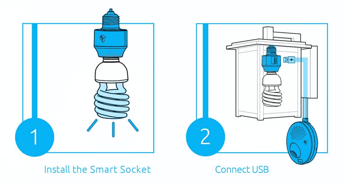 10 อุปกรณ์ Smart Home บ้านอัจฉริยะยอดนิยมระดับโลก 27 - AP (Thailand) - เอพี (ไทยแลนด์)