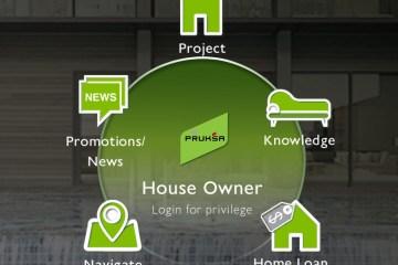 ทุกเรื่องบ้าน สะดวกสบายเพียงปลายนิ้วสัมผัสจาก Pruksa Family App