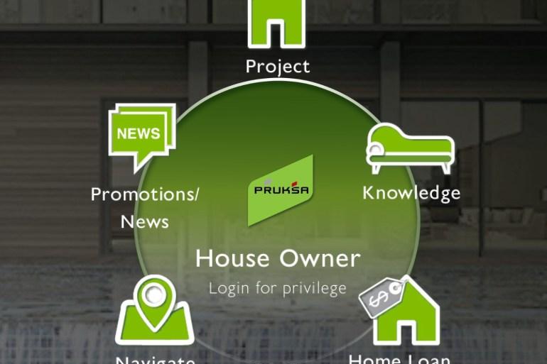 ทุกเรื่องบ้าน สะดวกสบายเพียงปลายนิ้วสัมผัสจาก Pruksa Family App 26 - SMARTHOME
