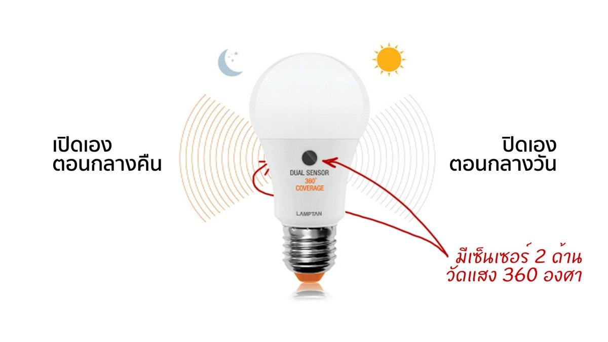 ทดสอบ 6 หลอดไฟอัจฉริยะของ LAMPTAN ว่าจะดีเหมือนในโฆษณาพี่เผือกรึเปล่า? 20 - Highlight