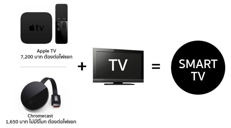 รีวิว SONY Android TV รุ่น X8000E งบ 26,990 แต่สเปค 4K HDR เชื่อมโลก Social กับทีวีอย่างสมบูรณ์แบบ 14 - Android