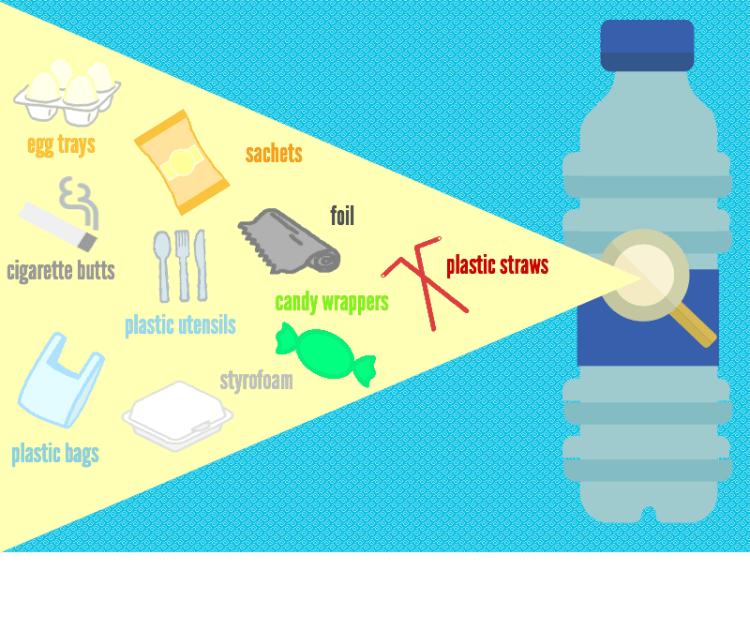 D.I.Y Ecobricks เมื่อขวดน้ำพลาสติกเป็นได้มากกว่าที่คิด 15 -