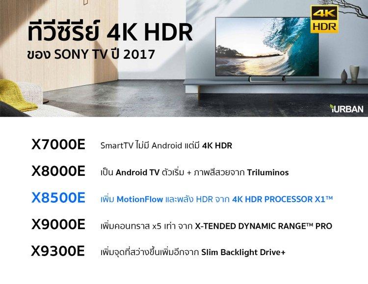 sonytv 4khdr series 750x580 SONY X8500E 4K HDR Android TV นวัตกรรมที่จะเปลี่ยนชีวิตกับทีวี ให้ไม่เหมือนเดิมอีกต่อไป