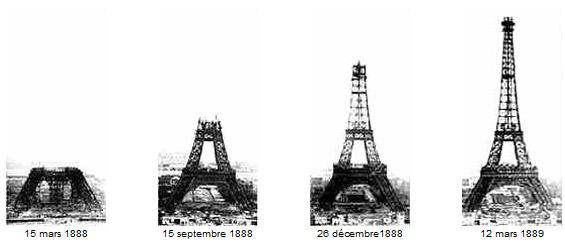 construction etapes หอไอเฟล งานสถาปัตย์จากโครงเหล็ก กลางกรุงปารีส