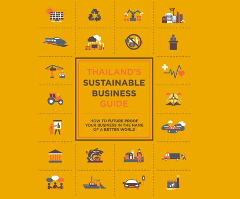 มูลนิธิมั่นพัฒนา และภาคีหลักจากภาคธุรกิจ จัดงานแถลงข่าวเปิดตัวหนังสือ Thailand's Sustainable Business Guide 13 -