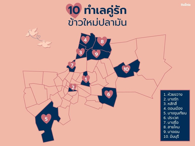 Baania เปิดเผยผลสำรวจต้อนรับเดือนแห่งความรักกับ10 ทำเลยอดนิยมที่คู่รักในกรุงเทพฯ ไปจดทะเบียนสมรสมากที่สุด 13 -
