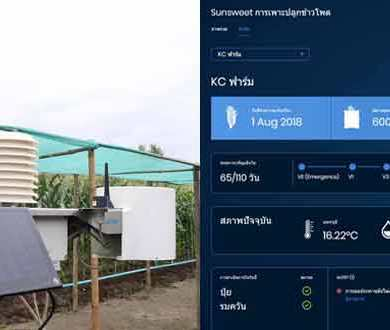 ล็อกซเล่ย์ ลุยสมาร์ทฟาร์มมิ่ง ชูเทคโนโลยี IOT Sensors เพื่อการเกษตรแห่งอนาคต 16 -