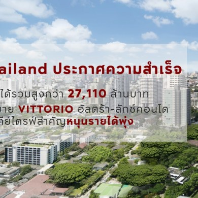 เอพี ไทยแลนด์ ยิ้มรับความสำเร็จ  รายได้รวมสูงสุดเป็นประวัติการณ์กว่า 27,110 ล้านบาท 16 - AP (Thailand) - เอพี (ไทยแลนด์)