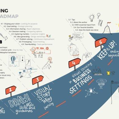 มธบ.จัด Workshop การถอดรหัสความคิดด้วยภาษาภาพ (Visual Thinking) 16 -