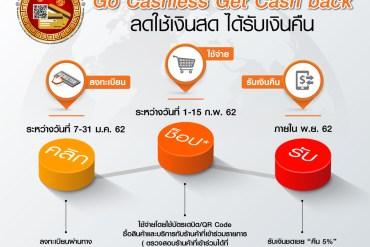 ธนชาตหนุนสังคมไร้เงินสด ชวนลูกค้าใช้จ่ายผ่านบัตรเดบิต – QR Code รับเงินคืนสูงสุด 1,000 บาท 14 - ธนชาต