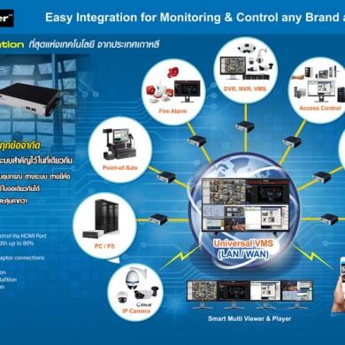 Universal VMS ตัวแรกของเอเชีย ที่เชื่อมต่อทุกระบบทุกอุปกรณ์เข้าด้วยกัน 16 -
