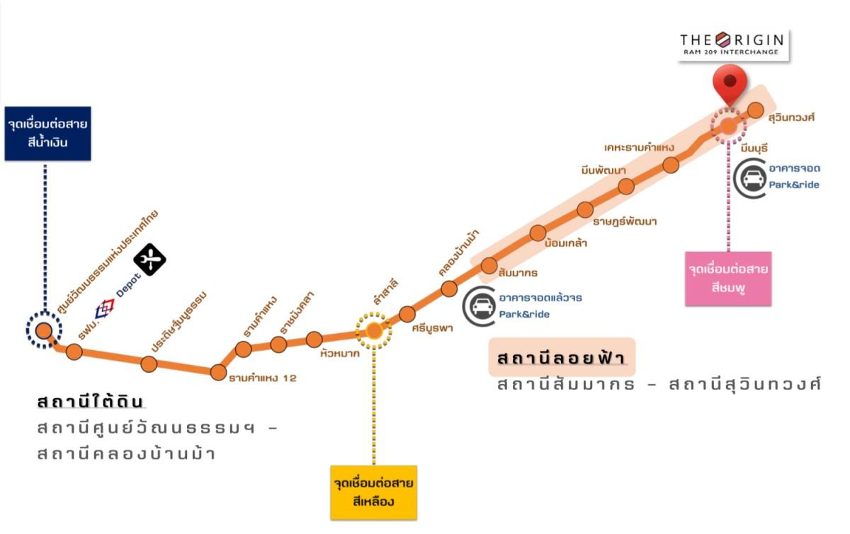 รีวิวทำเล THE ORIGIN RAM 209 INTERCHANGE คอนโดใหม่ย่านรามคำแหง-มีนบุรี ติดสถานีเชื่อมรถไฟฟ้า 2 สาย ส้ม-ชมพู เริ่ม 1.29 ล้าน 22 - Origin Property