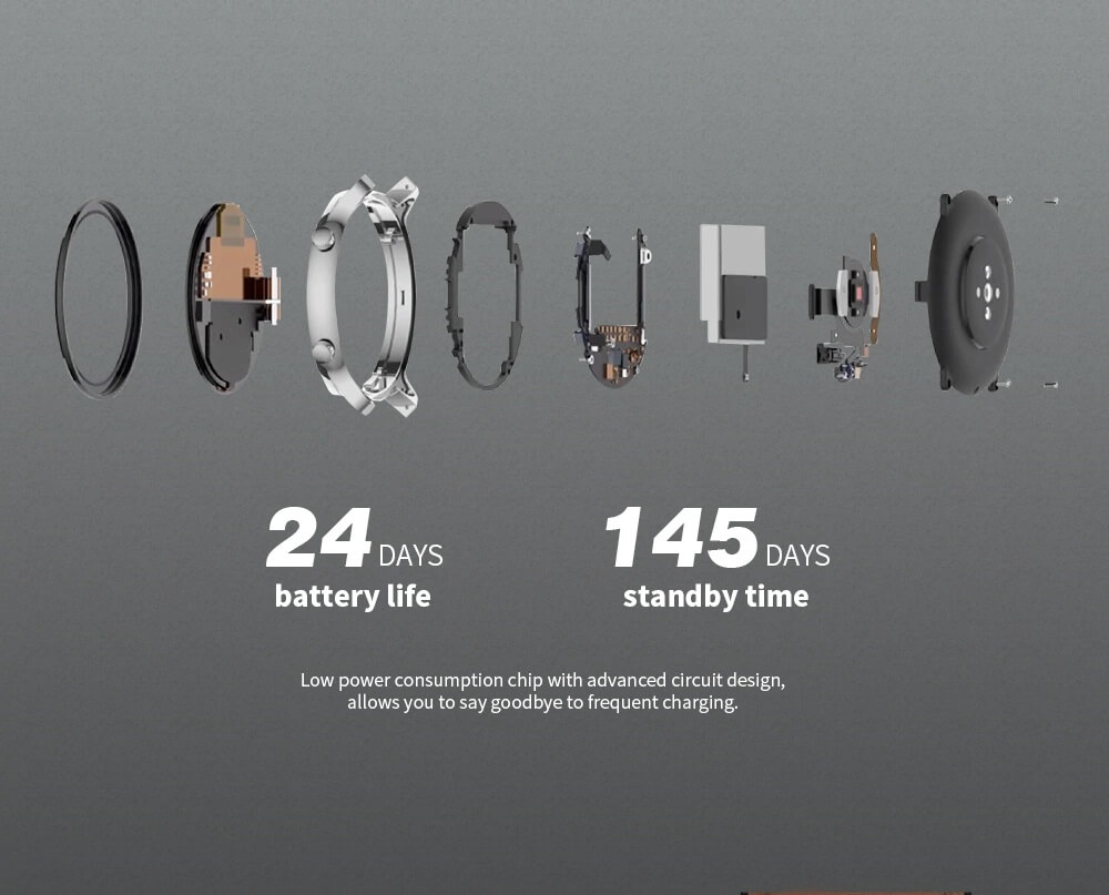 "Amazfit GTR : Smart Watch หน้าปัทม์จอ AMOLED ""วัดหัวใจบันทึกชีพจรและจำนวนก้าวตลอดเวลา"" แบตอึดสุด 24 วัน! 34 - Highlight"