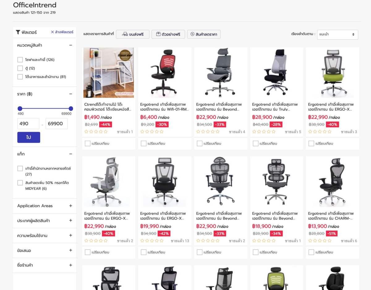 """15 แบรนด์ดัง """"วัสดุและของแต่งบ้าน"""" เล็งเห็นโอกาสบนโลกออนไลน์ ร่วมมือ NocNoc.com แหล่งรวมร้านค้าสำหรับคนรักบ้าน 23 - Marketplace"""