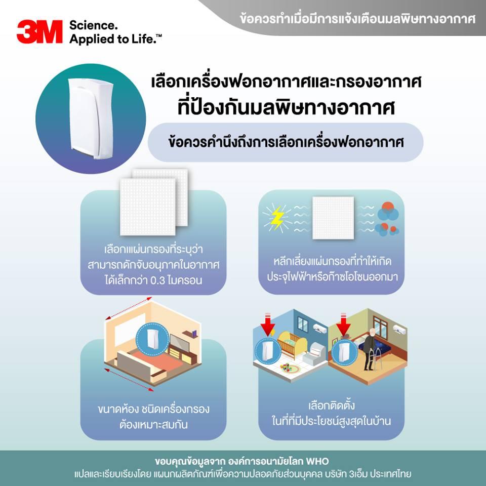 3 ไอเท็มเด็ดป้องกันฝุ่น PM2.5 14 - 3M