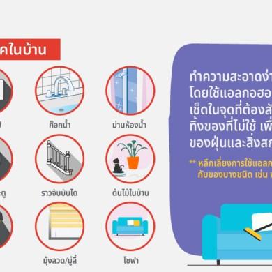 Big Cleaning บ้านให้ปลอดภัย ห่างไกล COVID-19 ชี้เป้า 9 จุด แหล่งสะสมเชื้อโรคในบ้าน 15 -