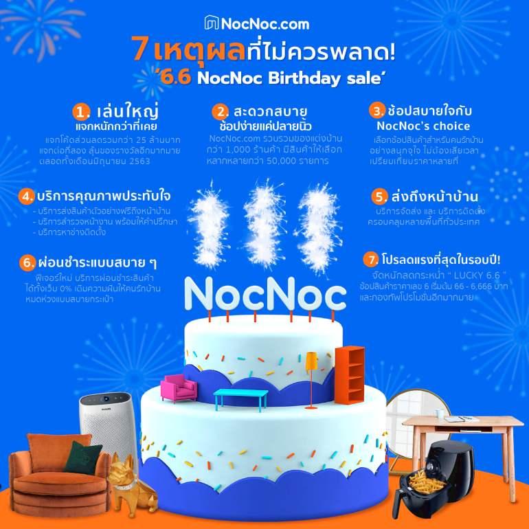 7 เหตุผลที่ไม่ควรพลาด! '6.6 NocNoc Birthday sale' 14 -