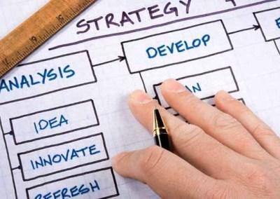 Il ruolo della pianificazione strategica aziendale