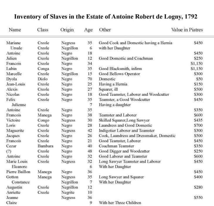 Giornata mondiale per l'abolizione della schiavitù, cosa ho imparato nel Profondo Sud