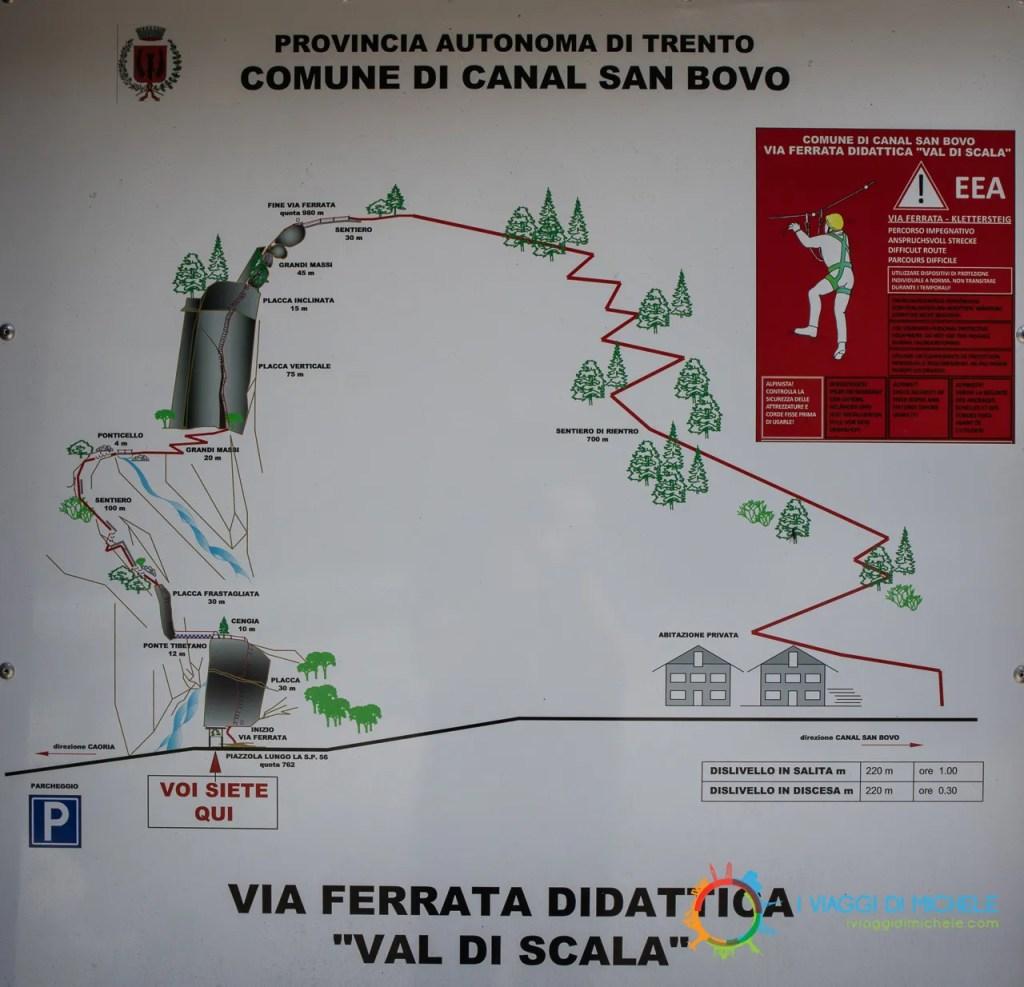 Ferrata Val Di Scala